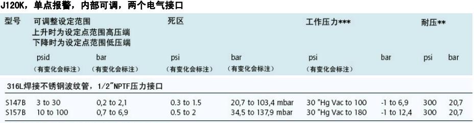 nc1-1208接线图